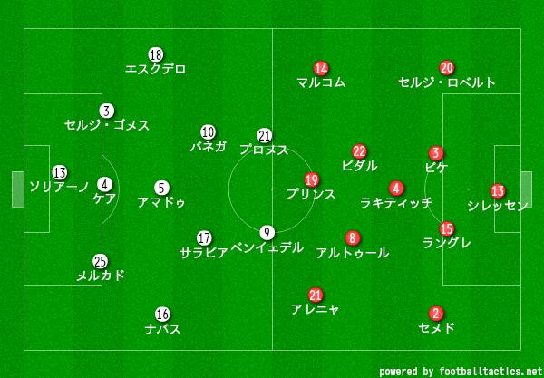 f:id:hikotafootball:20190124093726p:plain