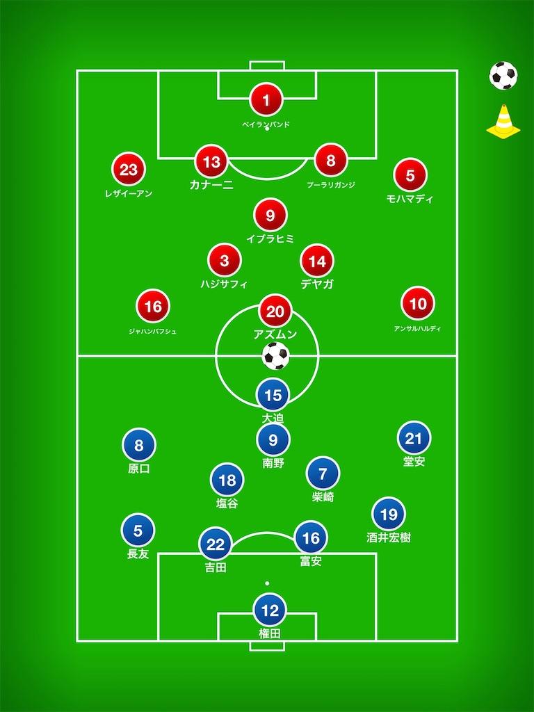 f:id:hikotafootball:20190129011838j:image