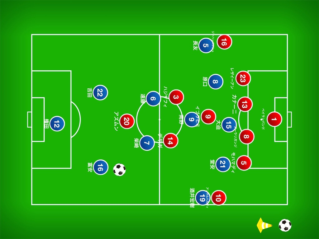 f:id:hikotafootball:20190129020737j:image