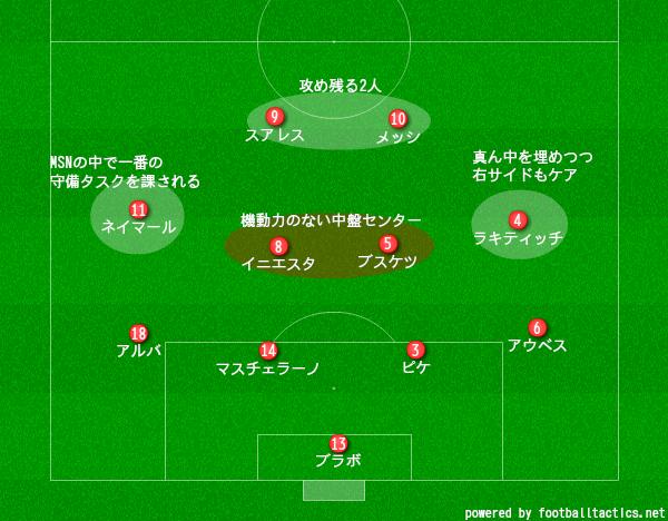f:id:hikotafootball:20190131011041p:plain