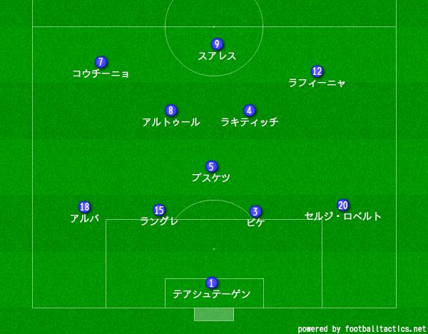 f:id:hikotafootball:20190206001647p:plain