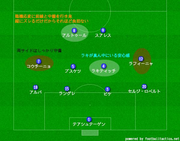 f:id:hikotafootball:20190206004400p:plain