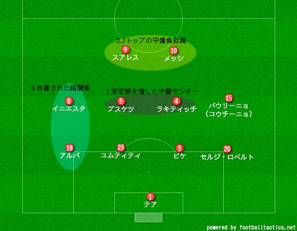 f:id:hikotafootball:20190209012259p:plain