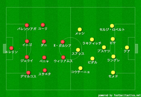 f:id:hikotafootball:20190211050540p:plain