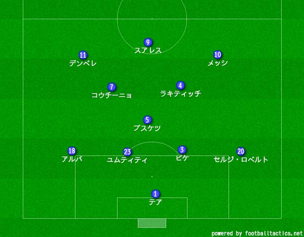 f:id:hikotafootball:20190211162435p:plain