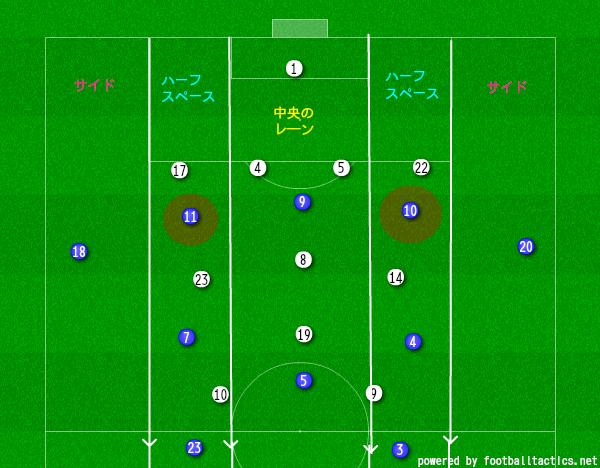 f:id:hikotafootball:20190211163253p:plain