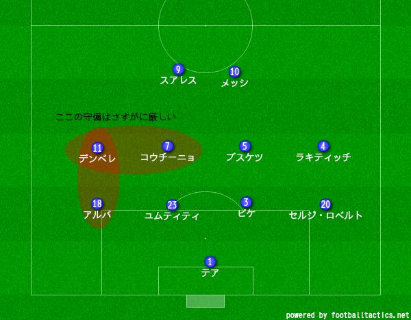 f:id:hikotafootball:20190212135010p:plain