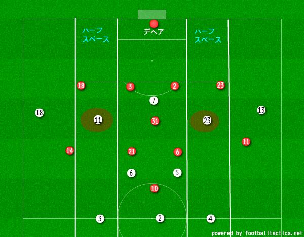 f:id:hikotafootball:20190213100704p:plain