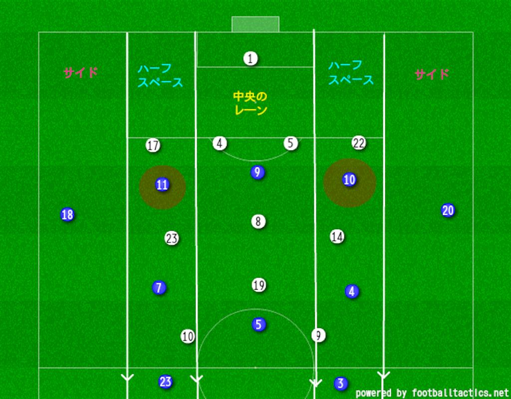 f:id:hikotafootball:20190214012337p:image