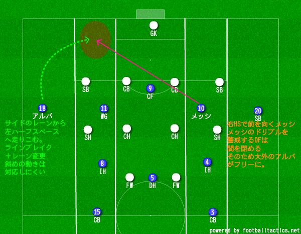 f:id:hikotafootball:20190215011722p:plain