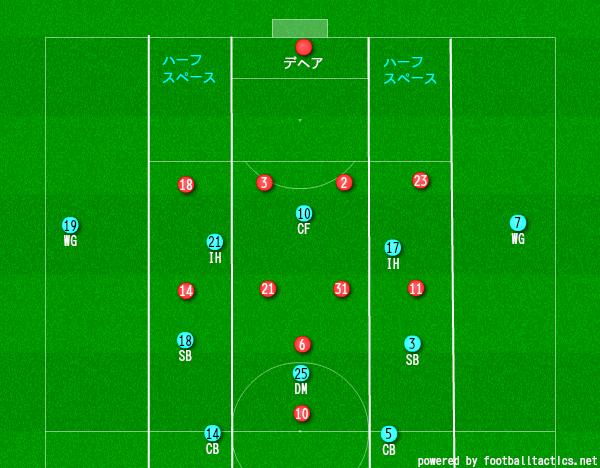 f:id:hikotafootball:20190215011817p:plain