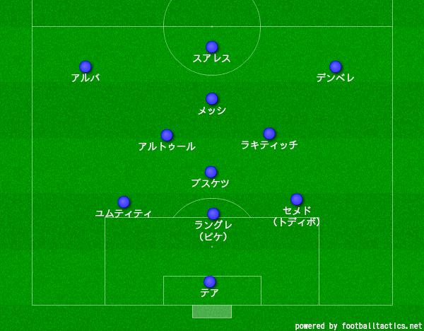 f:id:hikotafootball:20190215012456p:plain