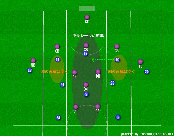 f:id:hikotafootball:20190217230637p:plain