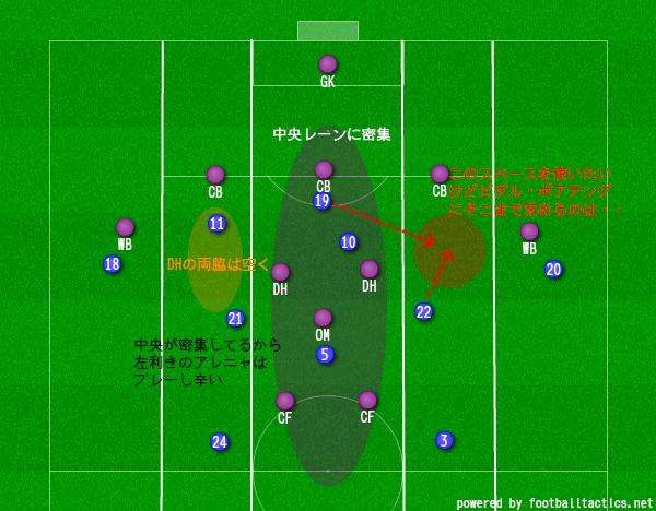f:id:hikotafootball:20190217231609p:plain