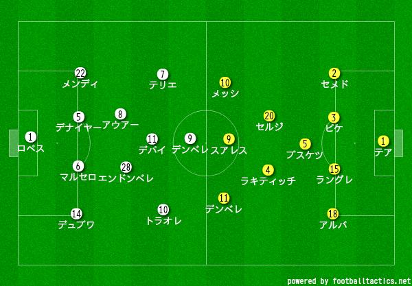 f:id:hikotafootball:20190220052213p:plain
