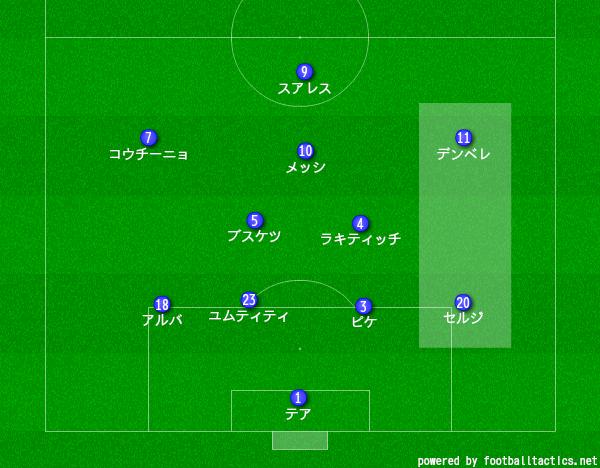 f:id:hikotafootball:20190224024028p:plain