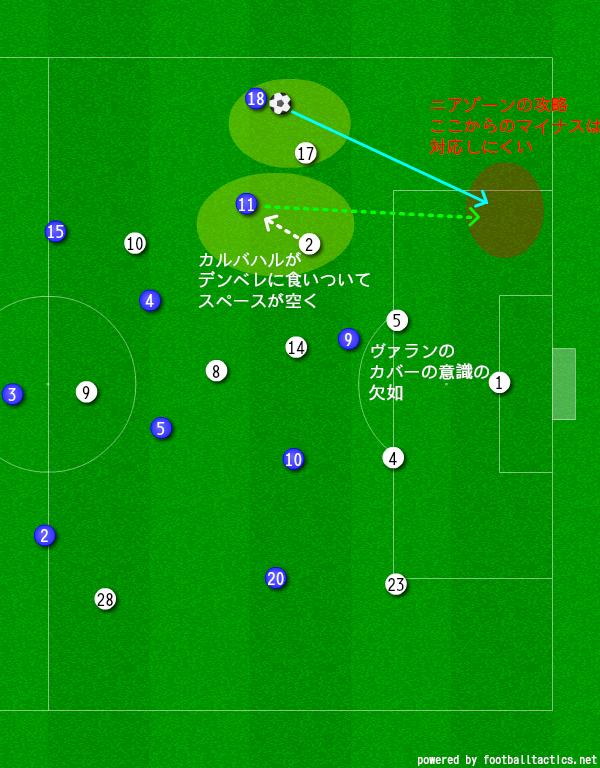 f:id:hikotafootball:20190228142107p:plain