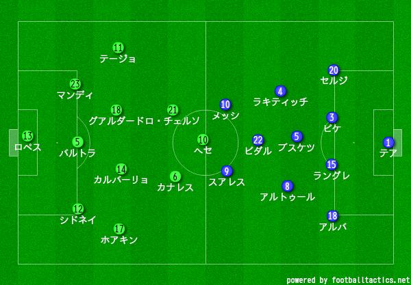 f:id:hikotafootball:20190404011929p:plain