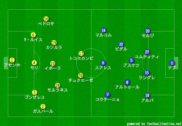 f:id:hikotafootball:20190404015739p:plain