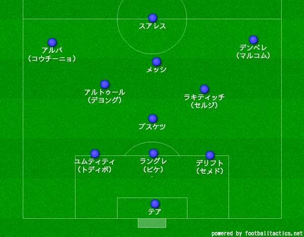 f:id:hikotafootball:20190406021615p:plain