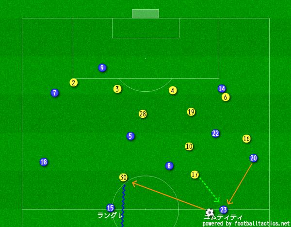 f:id:hikotafootball:20190406021944p:plain