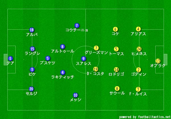 f:id:hikotafootball:20190407054718p:plain