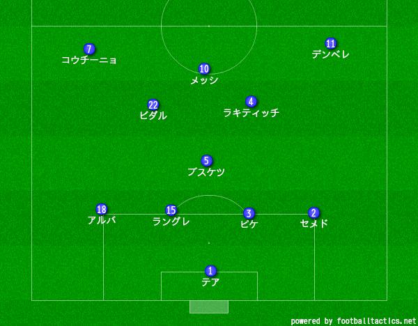 f:id:hikotafootball:20190409010328p:plain