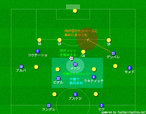 f:id:hikotafootball:20190409012138p:plain