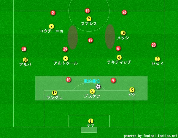 f:id:hikotafootball:20190411050541p:plain