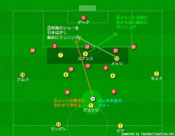 f:id:hikotafootball:20190411131558p:plain