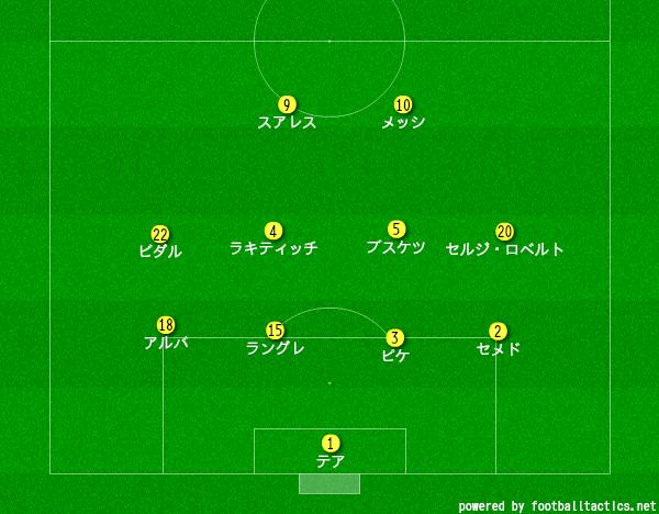 f:id:hikotafootball:20190411165619p:plain