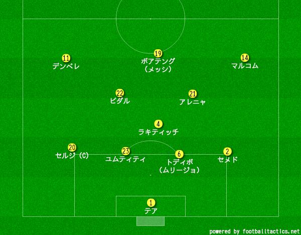 f:id:hikotafootball:20190411175640p:plain