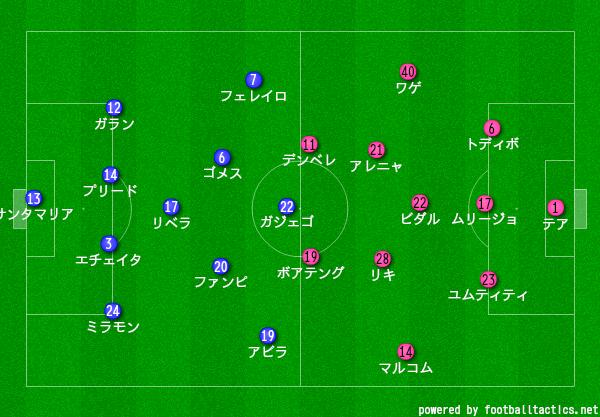 f:id:hikotafootball:20190414111607p:plain