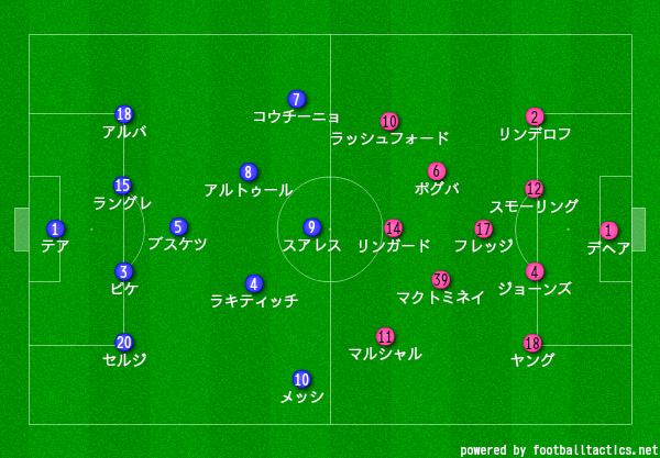 f:id:hikotafootball:20190417230026p:plain
