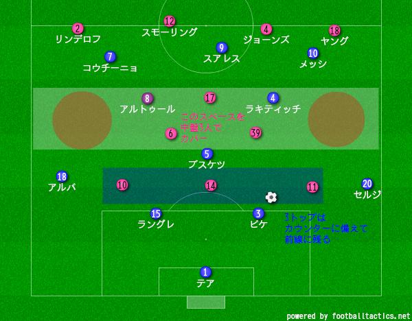 f:id:hikotafootball:20190417231025p:plain