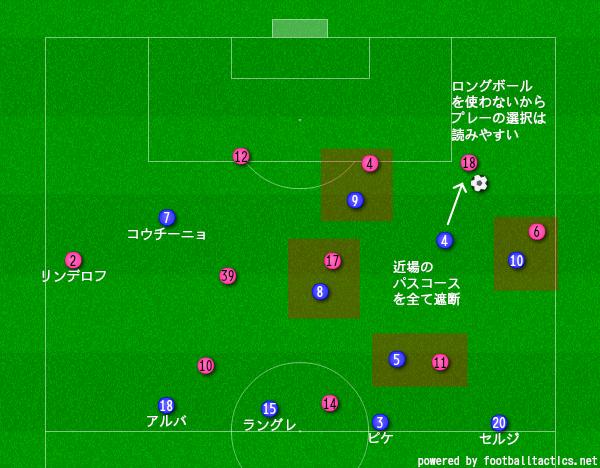 f:id:hikotafootball:20190417233155p:plain