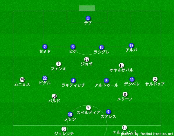 f:id:hikotafootball:20190421070033p:plain