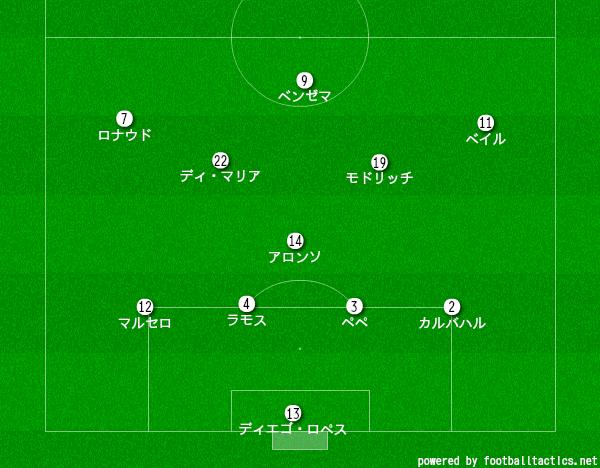 f:id:hikotafootball:20190421144910p:plain