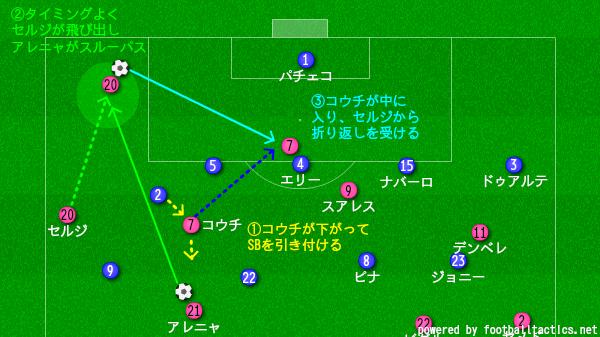 f:id:hikotafootball:20190424171213p:plain