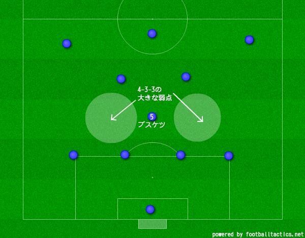 f:id:hikotafootball:20190425002953p:plain