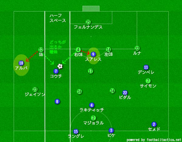 f:id:hikotafootball:20190429014208p:plain