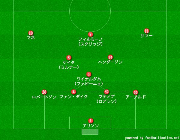 f:id:hikotafootball:20190501001014p:plain