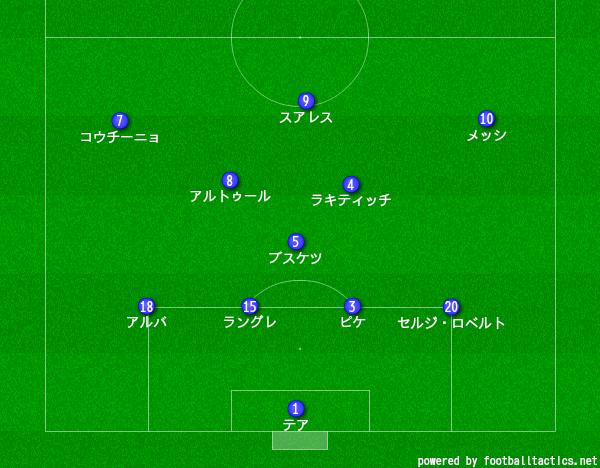 f:id:hikotafootball:20190501052704p:plain
