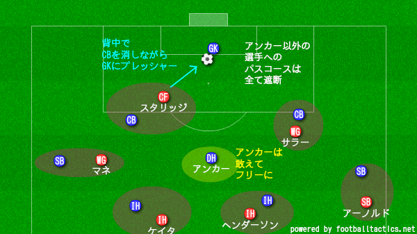 f:id:hikotafootball:20190501054130p:plain