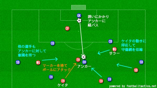 f:id:hikotafootball:20190501055429p:plain