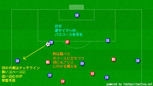 f:id:hikotafootball:20190501060201p:plain