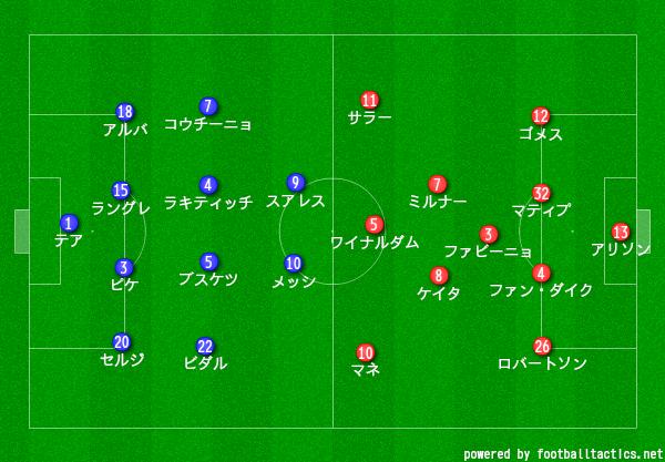 f:id:hikotafootball:20190502050621p:plain