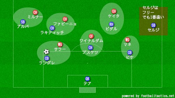 f:id:hikotafootball:20190504004446p:plain