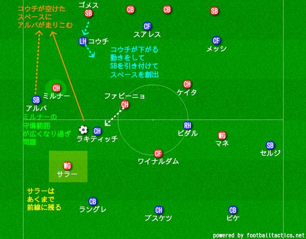 f:id:hikotafootball:20190504012942p:plain