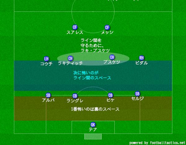f:id:hikotafootball:20190504015647p:plain